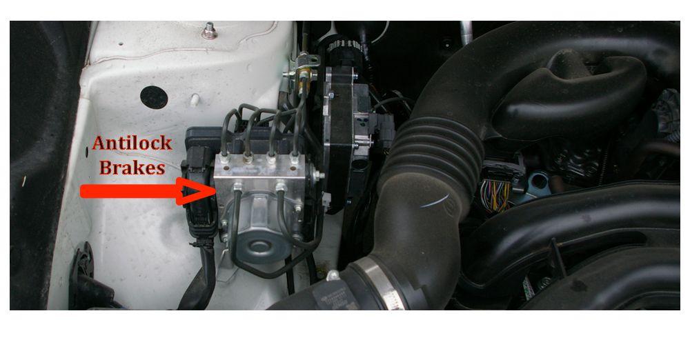 Antilock Brakes System