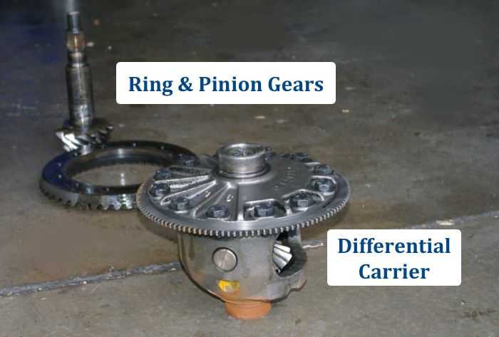 Ring Pinion Gear Differential